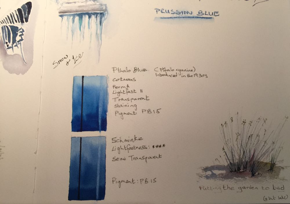 Watercolour journal blue page